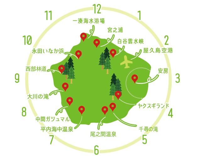 屋久島 観光 地図